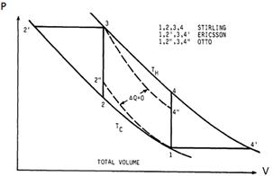 public science framework-journals - paper - html pv diagram blank area under pv diagram matlab