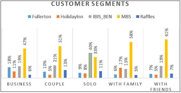 measuring customer satisfaction essay Customer satisfaction essay customer satisfaction, discusses the definition measuring customer satisfaction at imagestream.