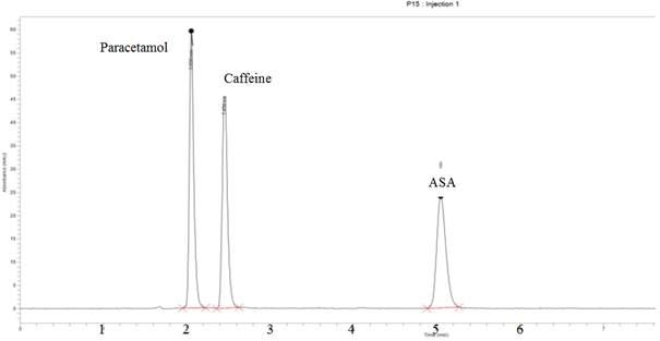 the quantitative determination of an acid Quantitative determination of phospholipids the estimation of the total amount of phospholipids in a tissue extract estimation of phospholipids from fatty acid.